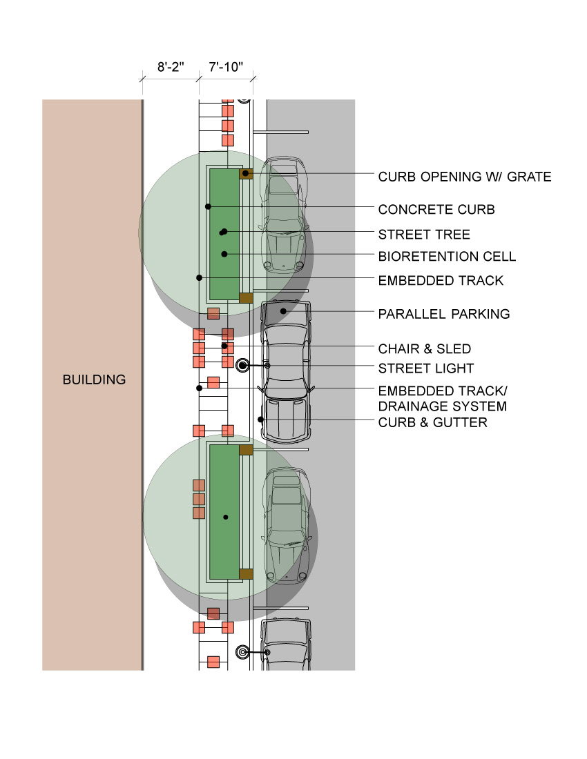 Streetscape Plan
